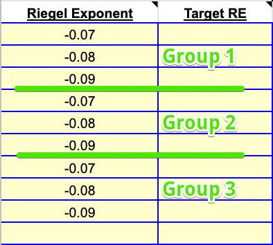 Riegel Exponent Groups - SuperPower Calculator
